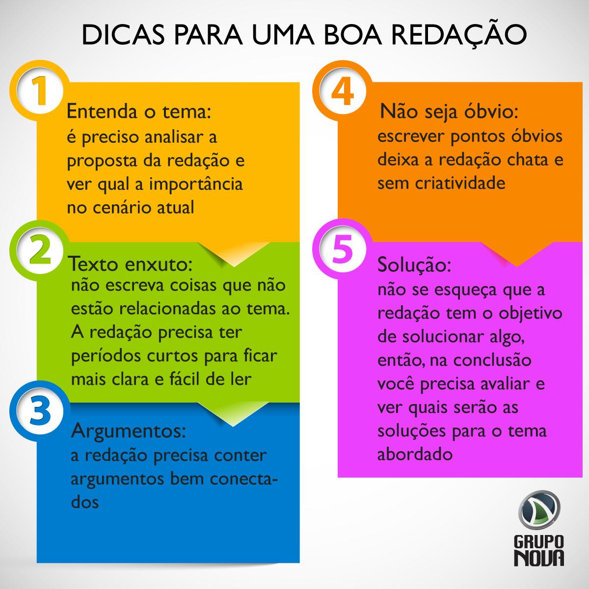 infografico_Redação