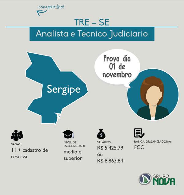 Concurso TRE-SE