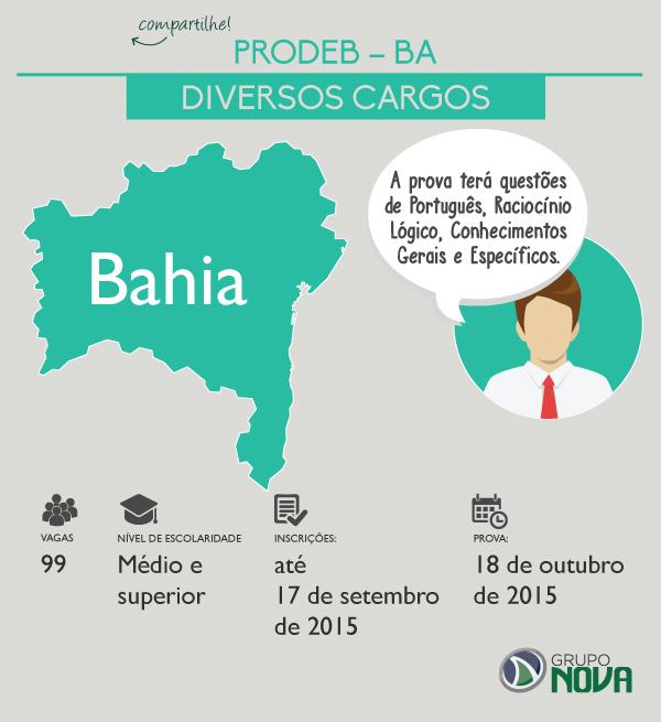 Concurso Prodeb - BA