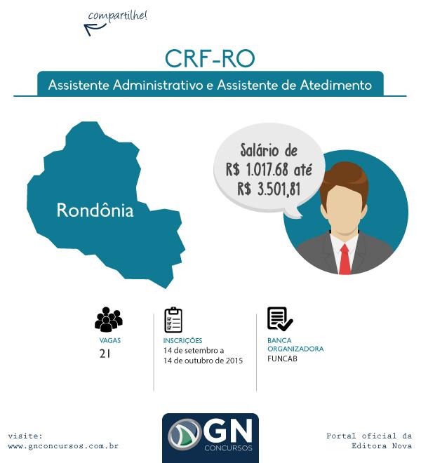 CRF-RO