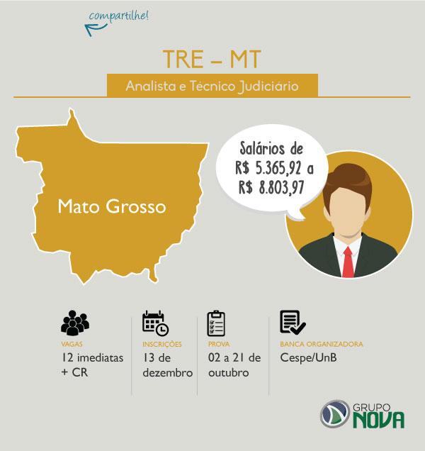 Concurso TRE-MT