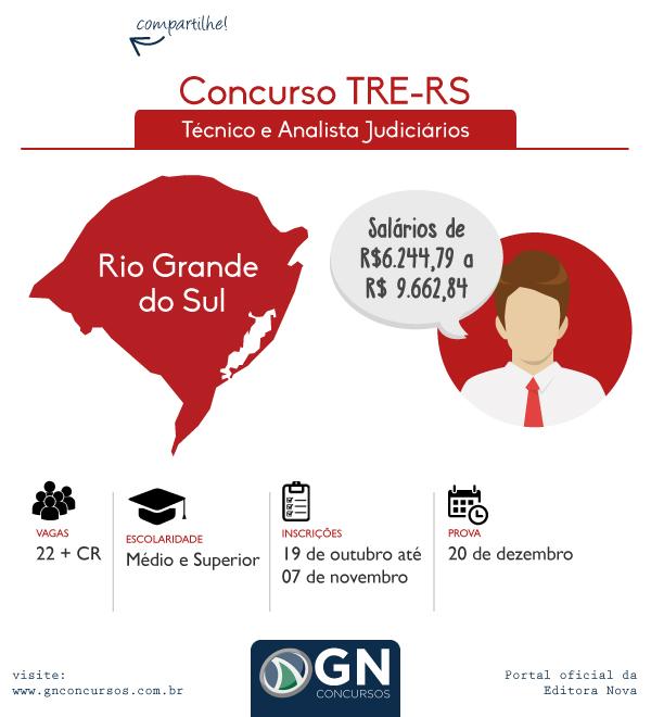 Concurso tre-rs