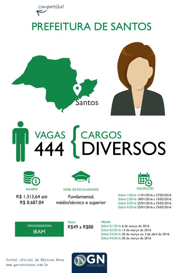 Prefeitura de Santos atualizado 26-01