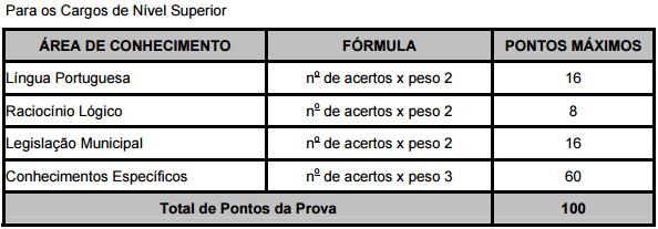 londrina-tabela-1
