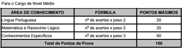 londrina-tabela-2