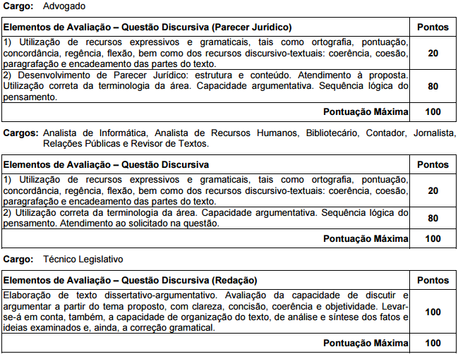 londrina-tabela-3