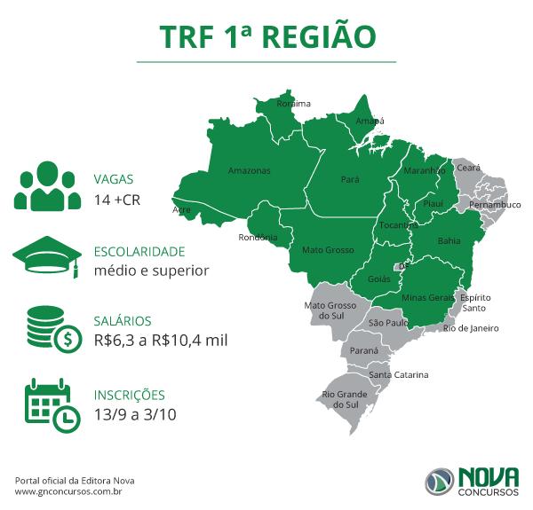Info-TRF-1
