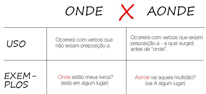 dica-portugues-5