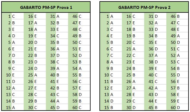 GAB-PM-SP-SOLD-1E2