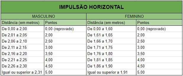 prf-impulsao-horizontal