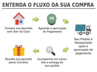 Técnico Judiciário - Área Administrativa + Curso Online Grátis de Português